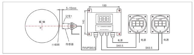 外接转速表接口2个,每个接口最多可并接5只数字式艉轴转速表.    2.